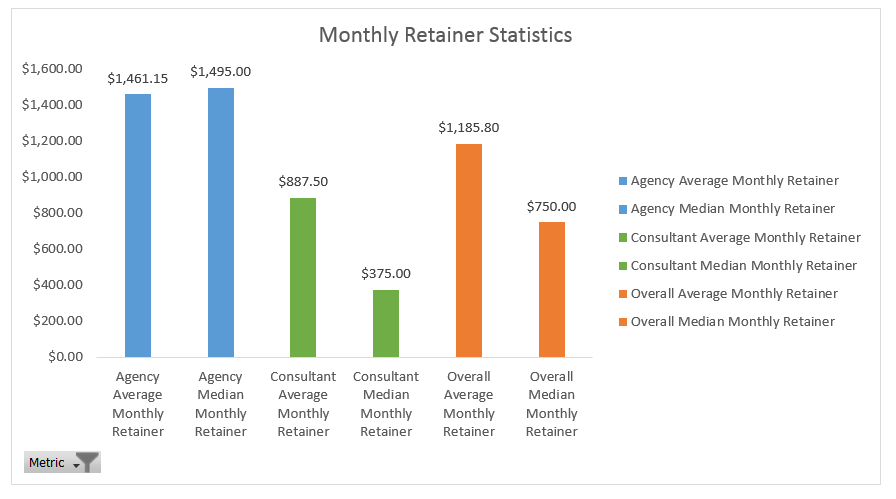 monthly-retainer
