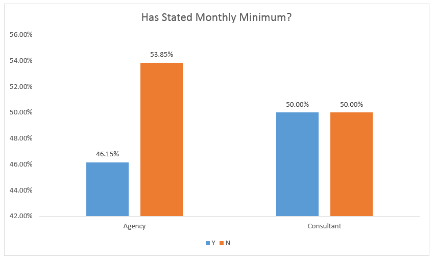 stated-monthly-min