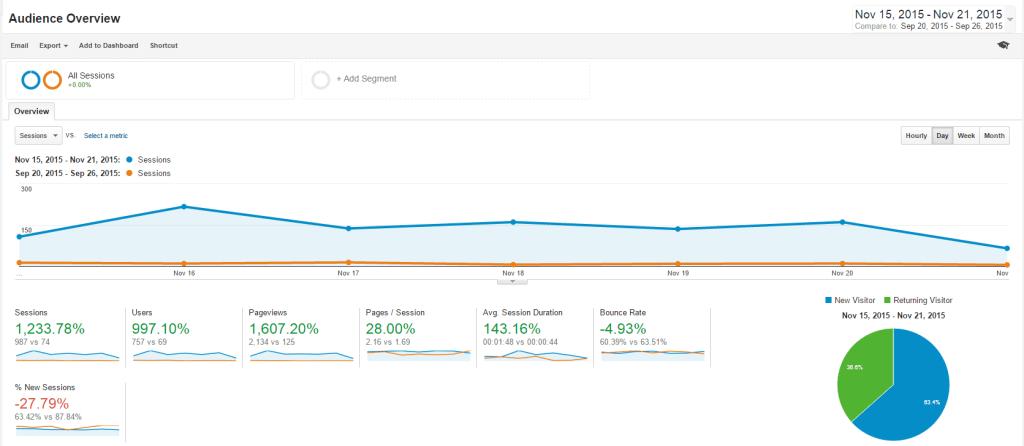 hiregun-metrics