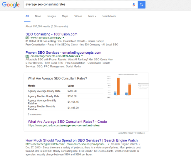 average-seo-consultant-rates2