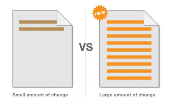 small-vs-large-change