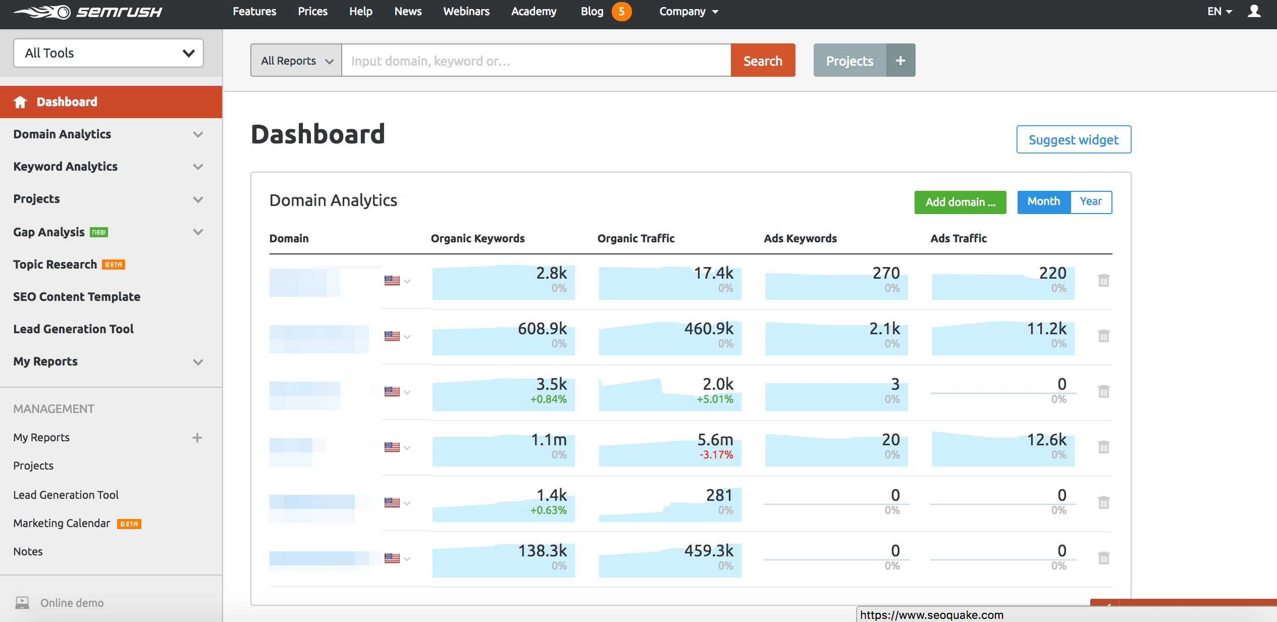 See This Report on Semrush Academy