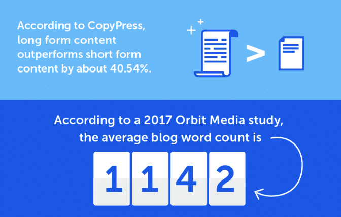 stats-for-average-blog-word-count-and-long-form-content-performance