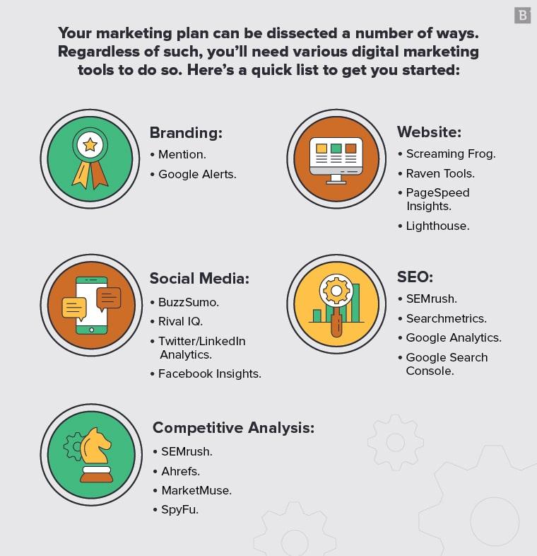 marketing-audit-tools