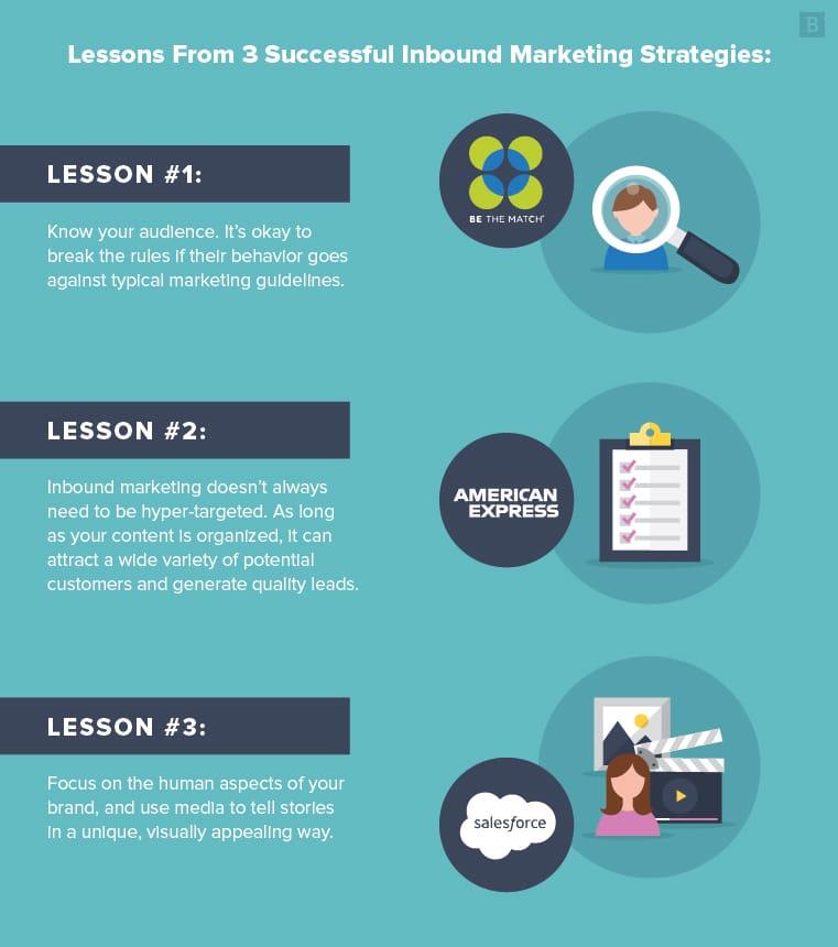 3-Inbound-Marketing-Strategies