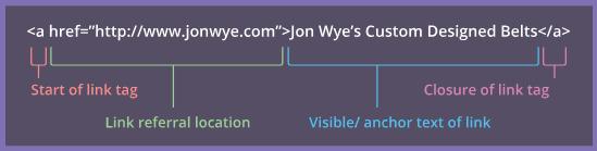 referral link website code