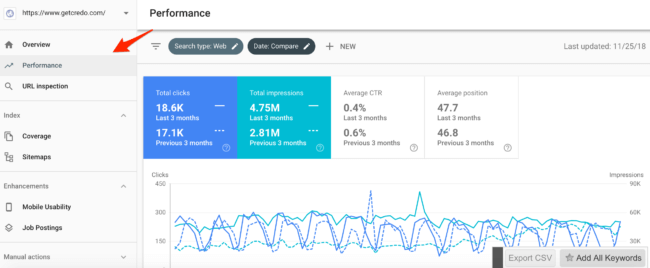 search-console-performance