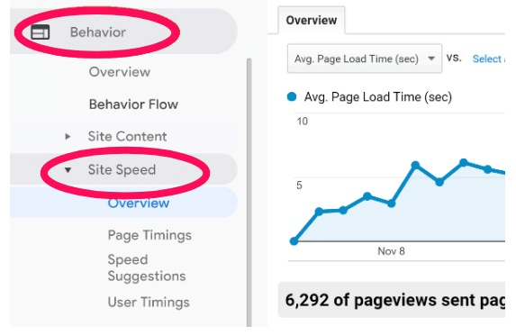 Google Analytics Site Speed report