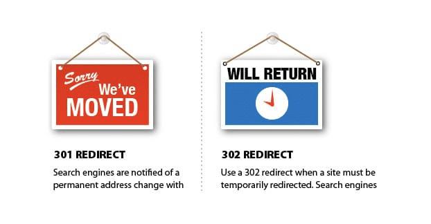 307 redirect misunderstandings