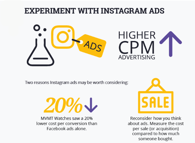 experiment with instagram ads