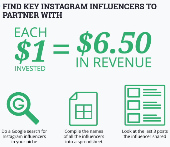 find instagram influencers