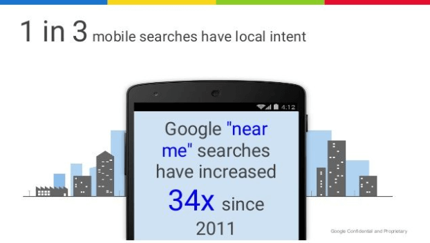 mobile search local intent