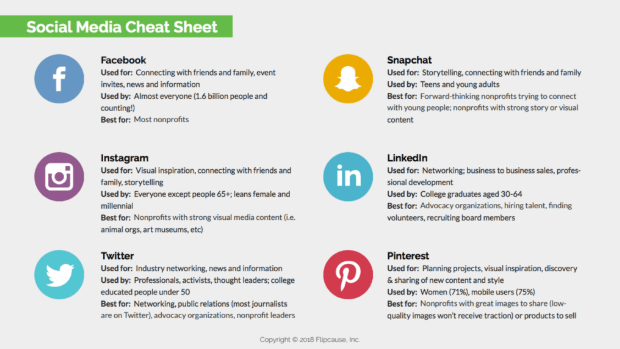 social media cheat sheet