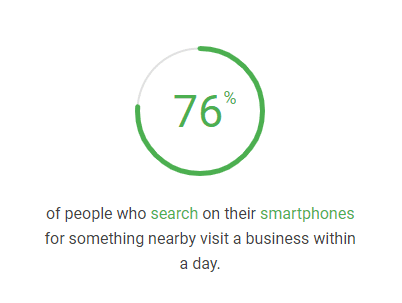 stat on smartphone users search for nearby businesses