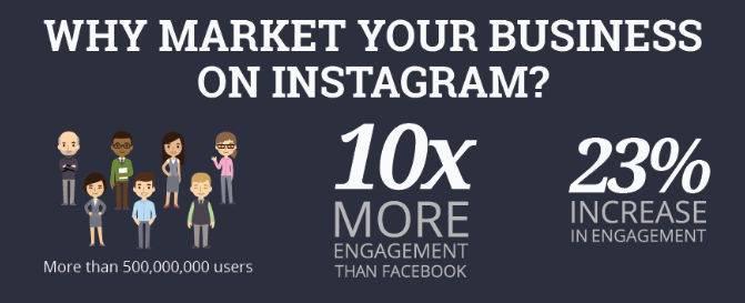 why market business on instagram