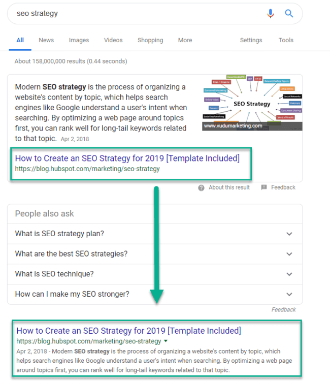 Google SERP showing what is seo and top results showing seo strategy